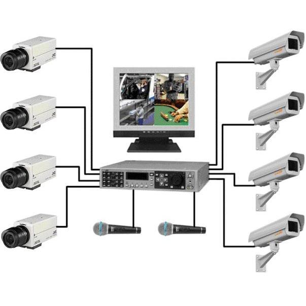 ВИДЕОНАБЛЮДЕНИЕ. IP видеонаблюдение. Видеокамеры и Wi Fi.